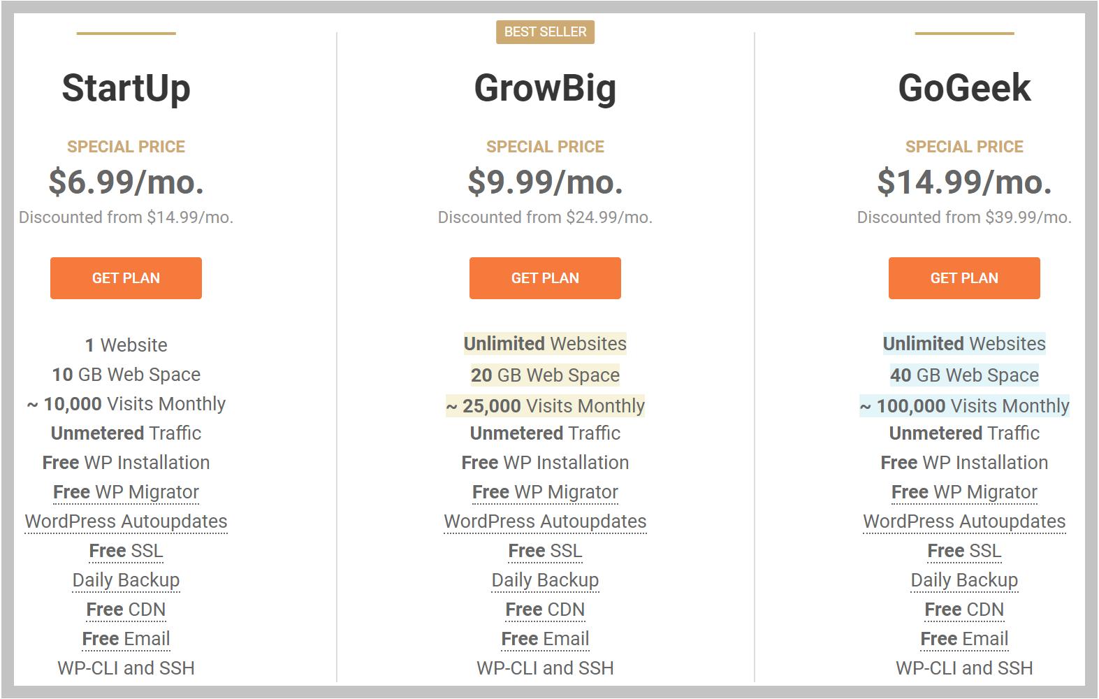 SiteGround价格表