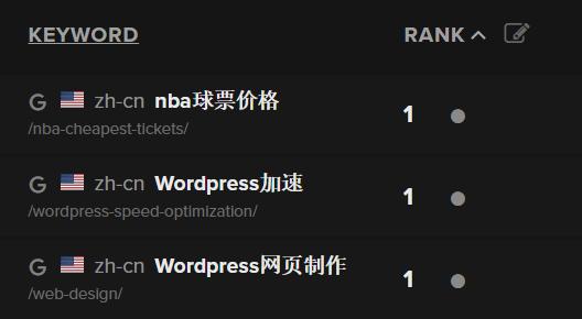 Google 关键字排名