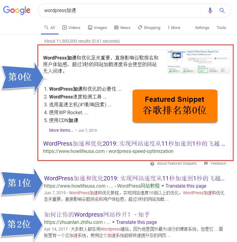 谷歌排名第零位