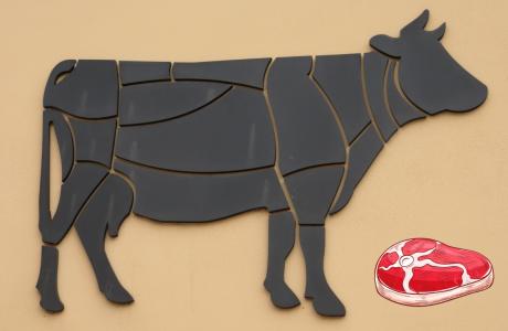 牛肉部位英文